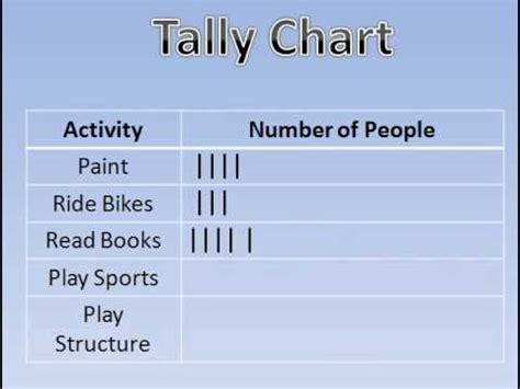 tally chart youtube