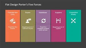 four vertical panel with porters five forces analysis With porter five forces template word
