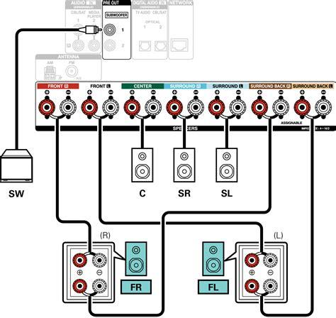Speaker Configuration Amp Assign Settings Avr