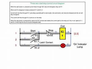Start Stop Circuit