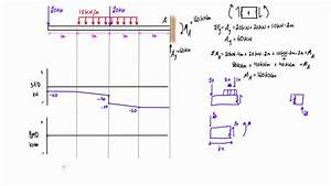Shear Force And Bending Moment Diagram Practice Problem  5