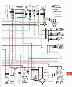 92 Club Car Wiring Diagram Gas Engine