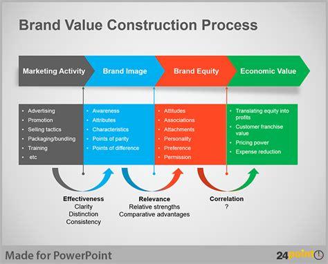 business process flow diagram creative tips