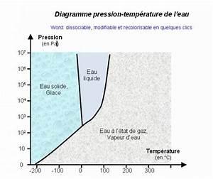 Pression De L Eau : la terre plan te de la vie vive les svt les ~ Dailycaller-alerts.com Idées de Décoration
