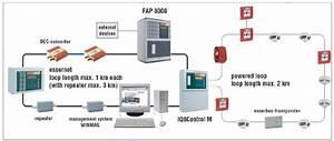 Notifier Smoke Detector Wiring Diagram