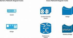 Network Diagram Symbols And Icons