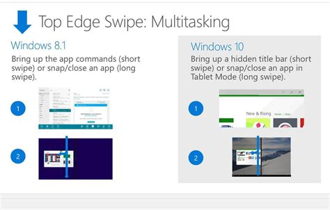 windows 10 to support more multi touch gestures