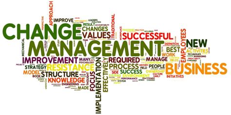 successful change management  agile frameworkdataquest