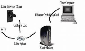 Dario U0026 39 S Blog  Tutorial Blog 3  Different Type Of Internet