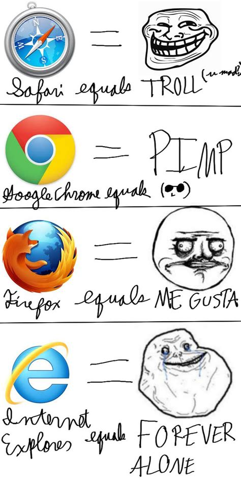Internet Browsers Meme - internet explorer meme what do we want