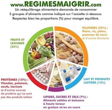 plus d infos sur http www regimesmaigrir actualites