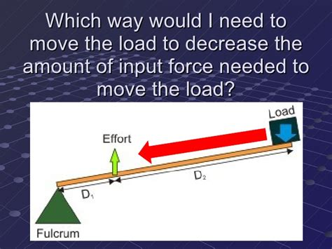 Simple Machine Review