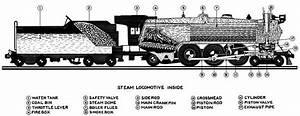 Category Steam Locomotive Parts
