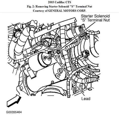How Change Starter Cadillac Cts Difficulty