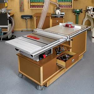 Mobile Sawing & Routing Center Woodworking Plan from WOOD