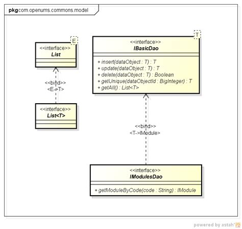 Java Decorator Pattern With Generics by Java Interfaces Inheritance And Genrics In Uml Class