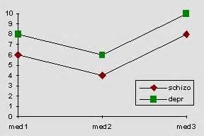Ss Berechnen : zweifaktorielle varianzanalyse ~ Themetempest.com Abrechnung