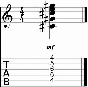 C Sharp Minor Guitar Chords  Basic Theory And Application