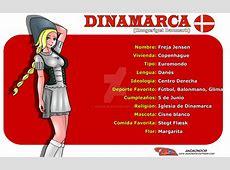 Perfil de Dinamarca Denmark Animondos by Dougieus on