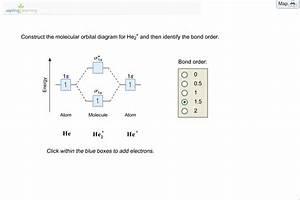Wiring Diagram  29 He2 2 Molecular Orbital Diagram