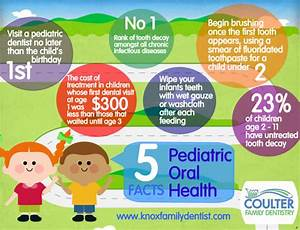 Move Over Cupid: It's Children's Dental Health Month ...