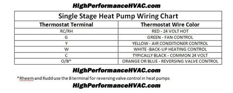 heat thermostat wiring chart diagram