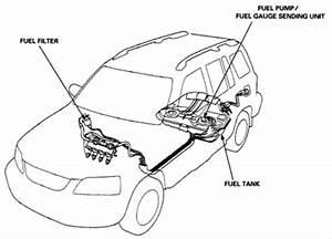 1998 honda cr v engine diagram wiring source With honda cr v further 2004 mazda tribute exhaust system diagram on