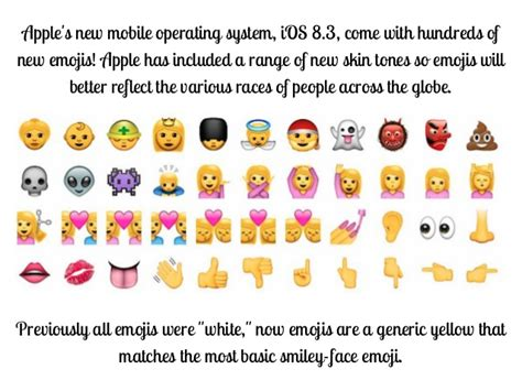 Apple Ios 8.3 Added 300 New Emojis