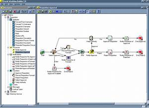 Overview Of Oracle Workflow For Users  Oracle Workflow