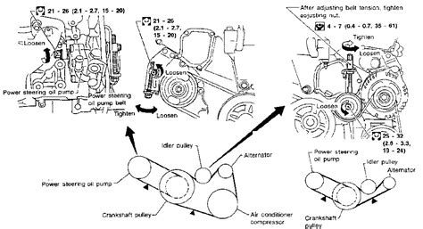 Have Nissan Maxima Engine Has Belts What