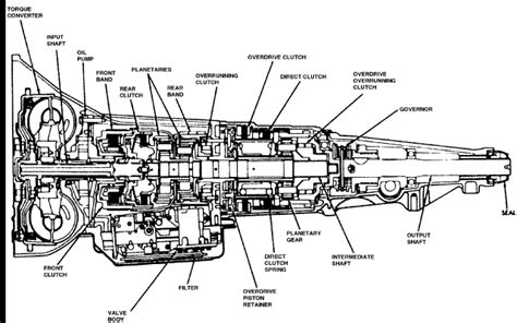 Dodge 46re Transmission Wiring Diagram by Dodge A518 Transmission Diagram Dodge Auto Wiring Diagram