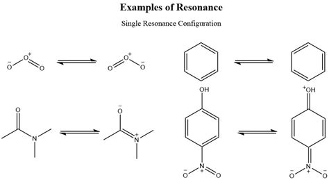 band structure chemistry libretexts 2 5 rules for resonance forms chemistry libretexts