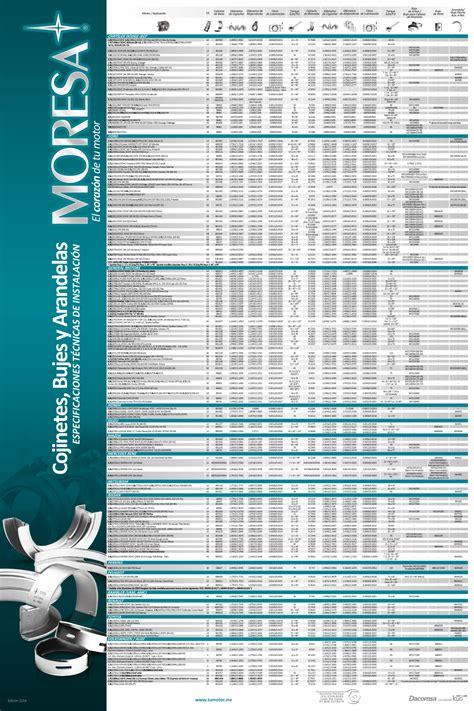 tabla 2016 cojinetes bujes y arandelas tumotor mx