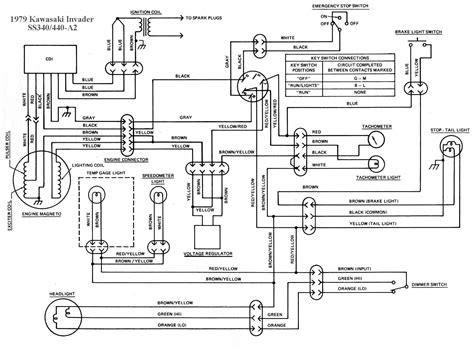 pin diagram of kawasaki atv parts 2001 klf220 a14 bayou