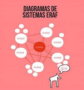 Diagramas De Sistemas Eraf