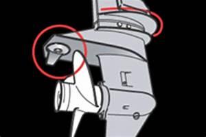 Outboard Motor Trim Tab Adjustment