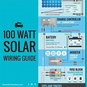 This Setup Guide For A Diy 100 Watt Solar Panel Van Kit