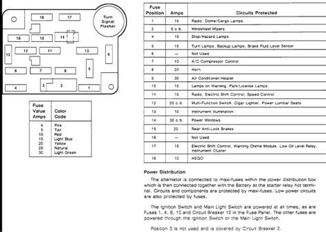 1991 Ford Explorer Xlt Fuse Diagram by I Need A Fuse Panel Diagram For A 91 Ford Ranger