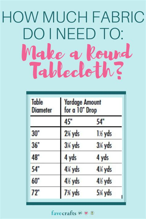 how to make a tablecloth for a rectangular table how to make a round tablecloth favecrafts com