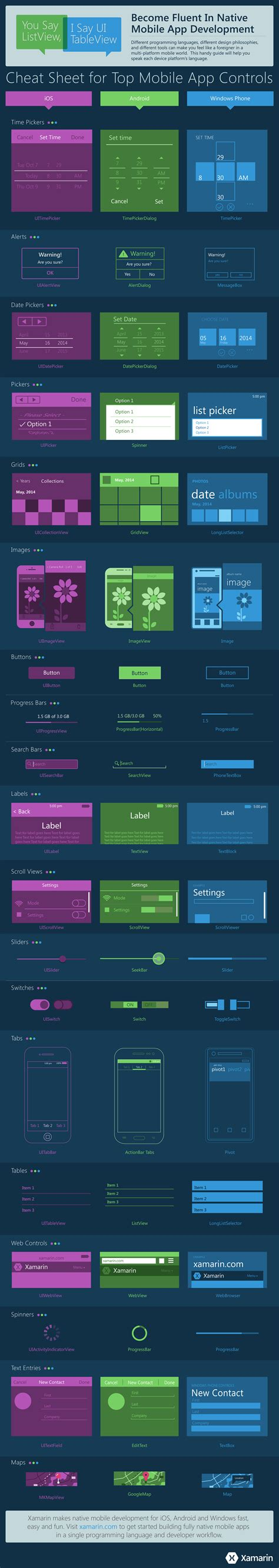 Design App Cheats assistance for non coding ux designer xamarin forums