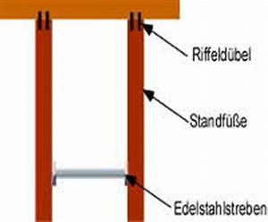 Fliesen Nivelliersystem Test : camping klapptisch obi granitplatte terrasse ~ Eleganceandgraceweddings.com Haus und Dekorationen