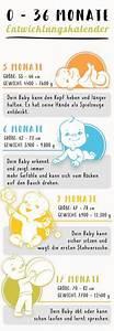 Checkliste Baby Erstausstattung Sommer : entwicklung beim baby auf das musst du dich monat f r monat einstellen ~ Orissabook.com Haus und Dekorationen
