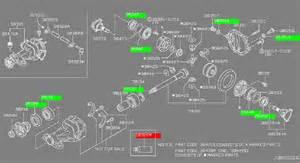 TOMEI 2 way lsd installation problems - MY350Z COM