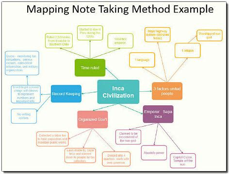 Tips For More Effective Note Taking Methods