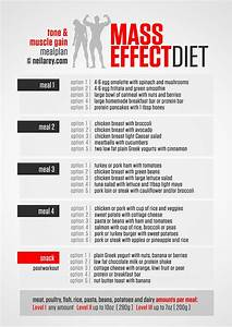 Best 25  Bodybuilding Diet Plan Ideas On Pinterest