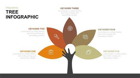 tree infographic powerpoint  keynote template slidebazaar