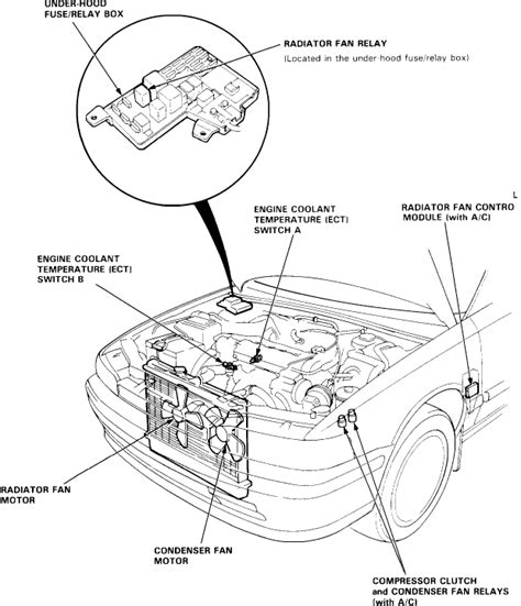 Transmission For 2002 Civic Ex Oxygen Sensor Wiring Diagram by The Radiator Fans On My 1991 Honda Quit Working