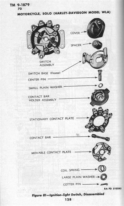 ignition switch wla