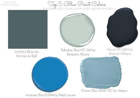 17 photographs of popular blue paint colors homes