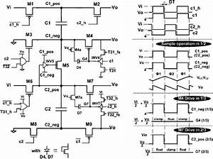 Converter Power Switch Control Circuits And Timing Diagram